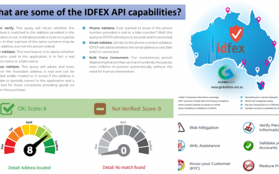 IDFEX…Automation & the rewards.